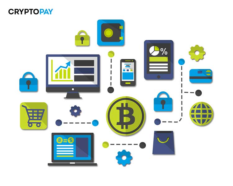 Cryptocurrency startups we would work for. Cryptopay