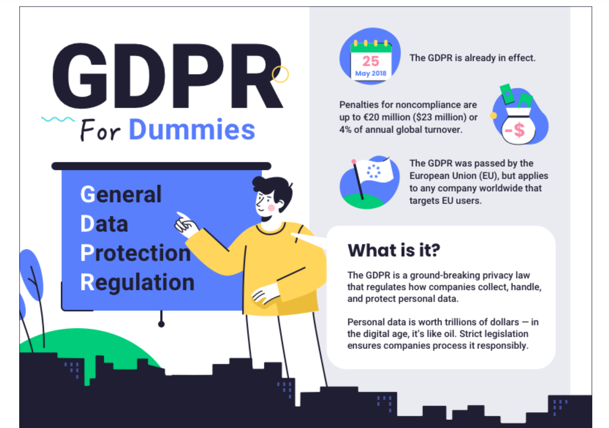 Dummies Guide to GDPR [Infographic]